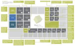 Opti.Tax-Feature-Übersicht