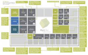 Opti.Tax-Features-Übersicht