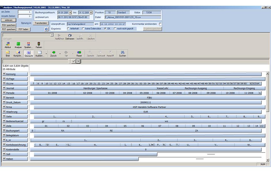 Opti.List-Analyse