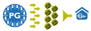optitax_110_modul_se-300x104.png