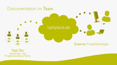 Opti.Tax.Doku GoBD und DSGVO im Team dokumentieren
